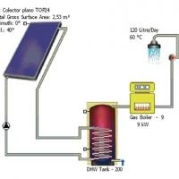 Solar collector for 4 person family house